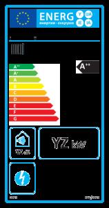 Energielabel für Raumheizgeräte mit Kraft-Wärme-Kopllung (Mini KWK Anlagen)
