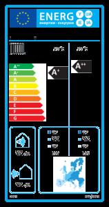Energielabel für Raumheizgeräte mit Wärmepumpe