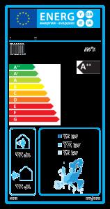 Energielabel für Raumheizgeräte mit Niedertemperatur-Wärmepumpen