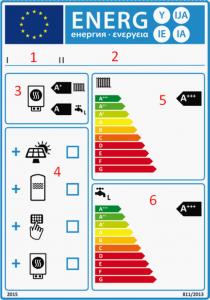 Verbundanlage aus Kombiheizgeräten, Temperaturreglern und Solareinrichtungen