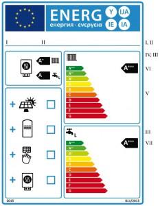 Sistema misto de aquecedor combinado, controlador de temperatura e dispositivo solar