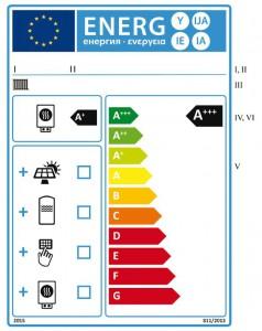 Sistema misto de aquecedor de ambiente, dispositivo de temperatura e dispositivo solar